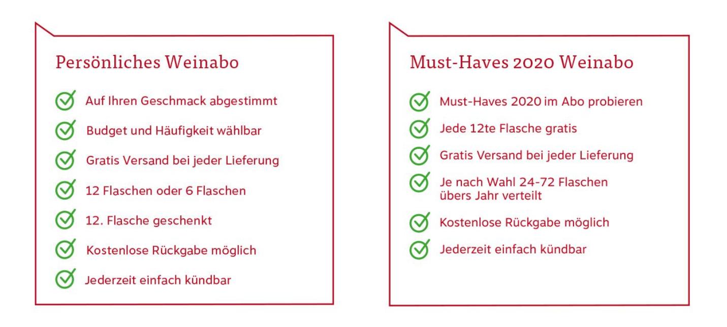 Vorteile des WeinAbos und der Must-Haves 2020