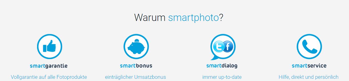 Mit einem Gutschein von Smartphoto sparen.