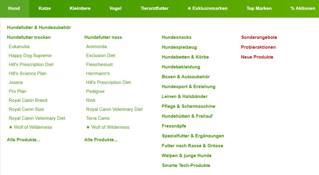 Die Zooplus Kategorien